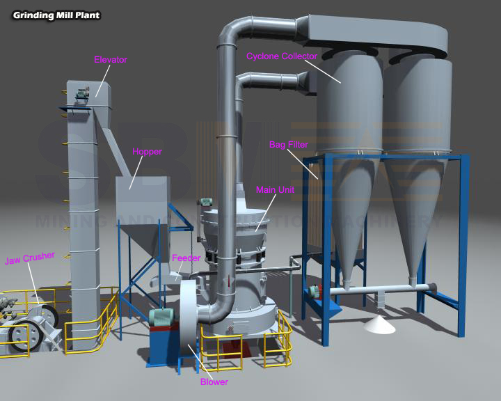 gypsum powder production line.jpg